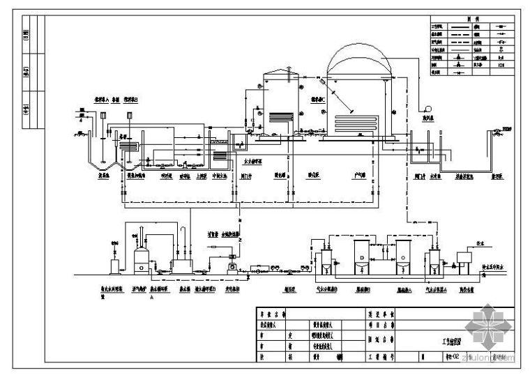 uasb厌氧反应器工艺图资料下载-某村大型沼气工程工艺流程图