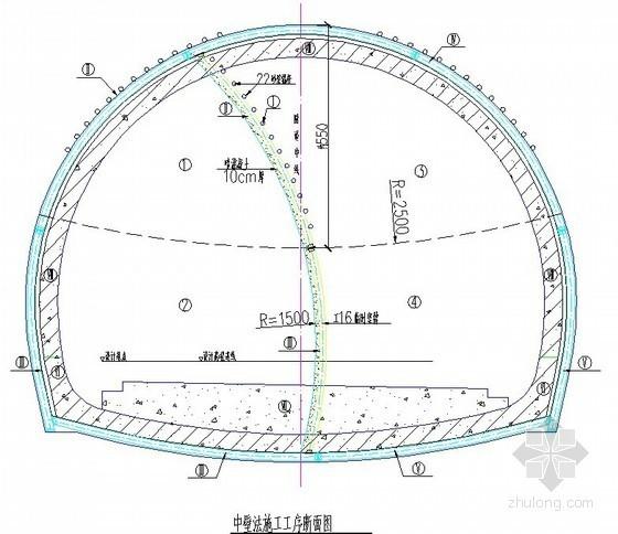 [四川]分离式双洞公路隧道施工组织设计(实施)