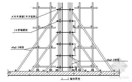 郑州某高层模板施工方案(覆面多层板)