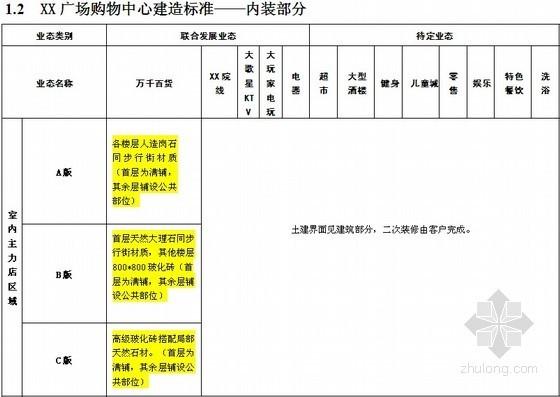 商业综合体建造标准(24页)