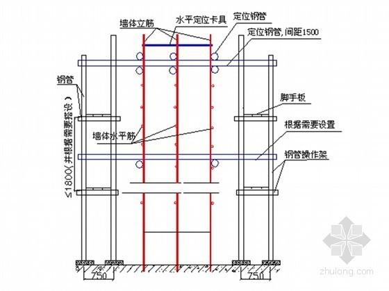 [北京]框剪结构宾馆钢筋工程施工方案