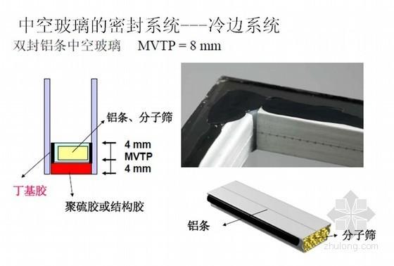 铝合金门窗选用系统分析