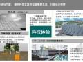 [知名地产]大型绿色低碳别墅区营销策略报告(图文丰富 265页)