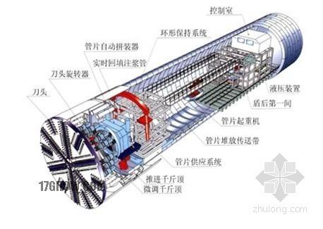 2012一级建造师市政讲义(管理与技术部分)