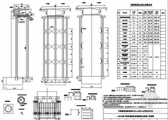 三跨预应力混凝土变截面连续箱梁悬臂现浇方案(原创)