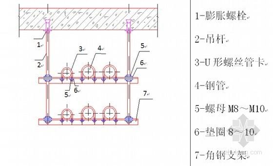 [广东]地铁车站工程装饰装修工程施工组织设计