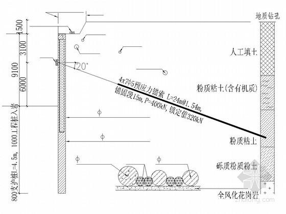 [广东]基坑复合土钉墙支护方案