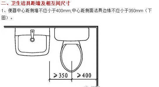 卫生间的精细化设计
