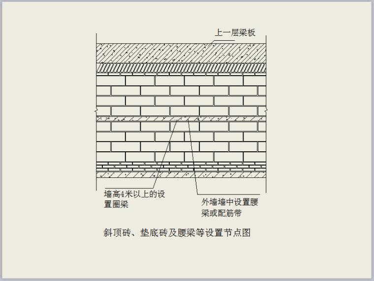 加气混凝土砌块工程施工工艺