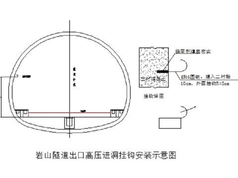 隧道洞身开挖专项施工方案
