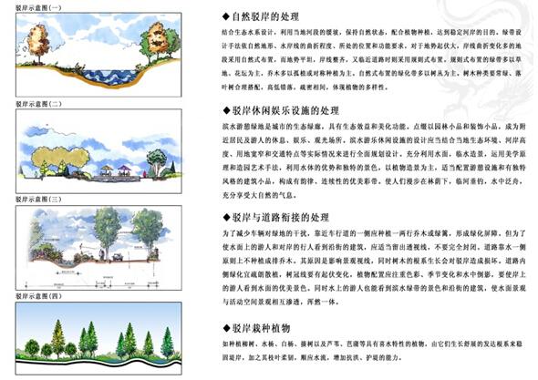 [重庆]丰都旅游休闲度假小镇规划设计(巴渝风情)-旅游休闲度假小镇规划设计——驳岸分析