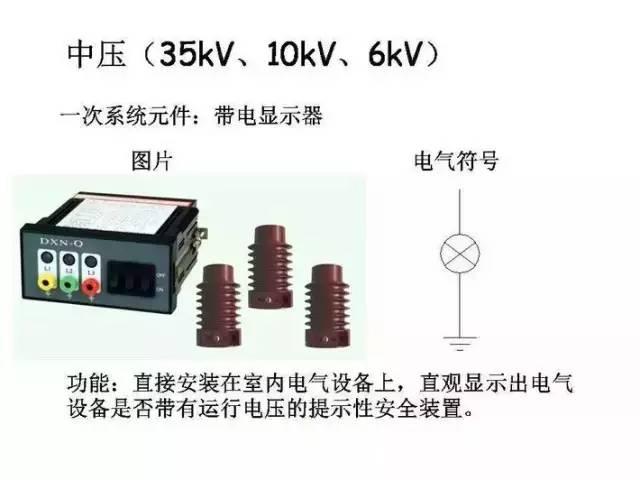 [详解]全面掌握低压配电系统全套电气元器件_8