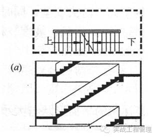 楼梯有很多种,搞工程的你见过几个?别让人家欺负你不懂!