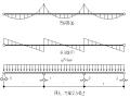 水利大厦外装饰工程明框玻璃幕墙设计计算书