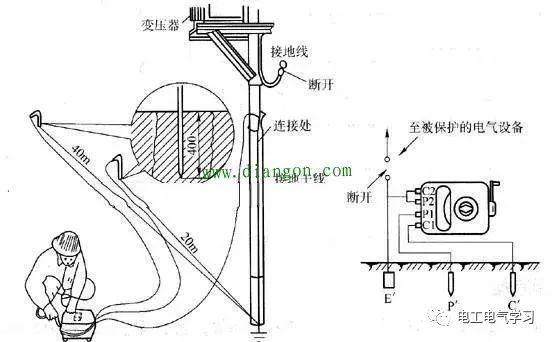 电气设备接地电阻标准值是多少?标准接地电阻规范要求