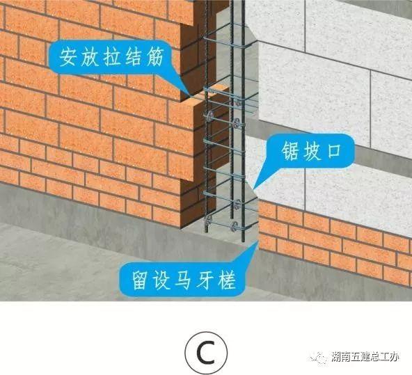 构造柱、楼板施工洞、外墙孔洞修补施工工艺_5