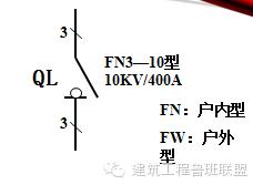 [弘毅|讲堂]捋一捋建筑强电系统_17