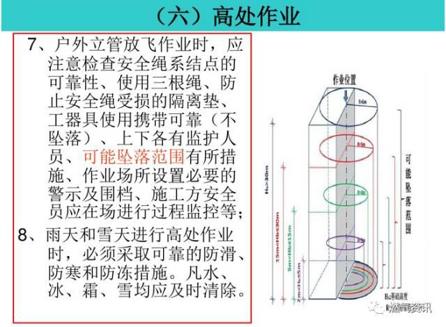 燃气工程施工安全培训(现场图片全了)_52