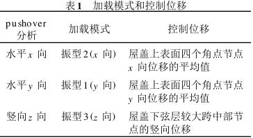 国家游泳中心结构设计与研究_4