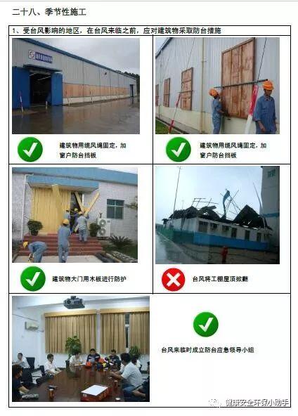 一整套工程现场安全标准图册:我给满分!_76