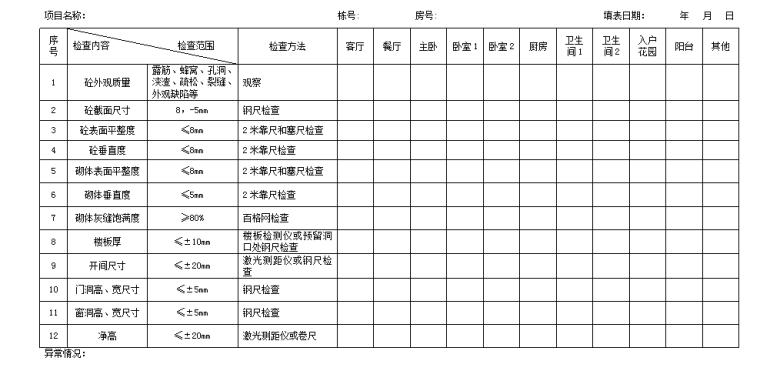 实测实量记录表格(主体阶段及装饰阶段)