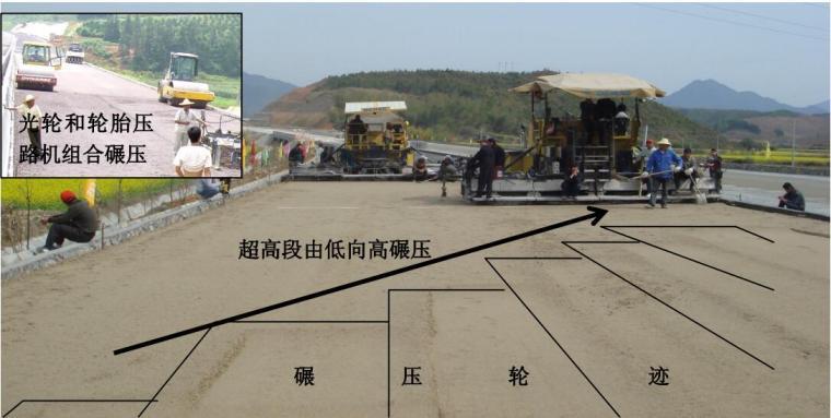 [浙江]高速公路施工路面工程标准化管理实施细则_4