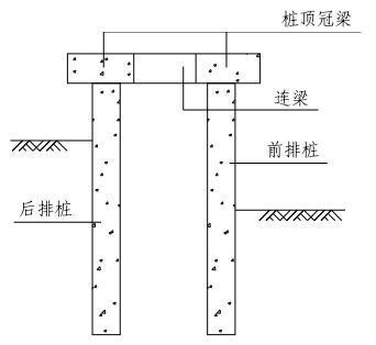 灌注桩排桩围护墙工法讲解_2