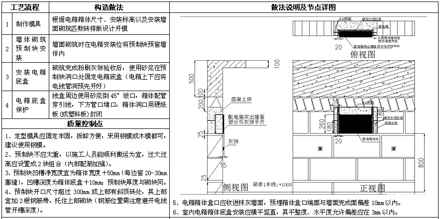 知名房地产公司机电做法标准(图集)_7