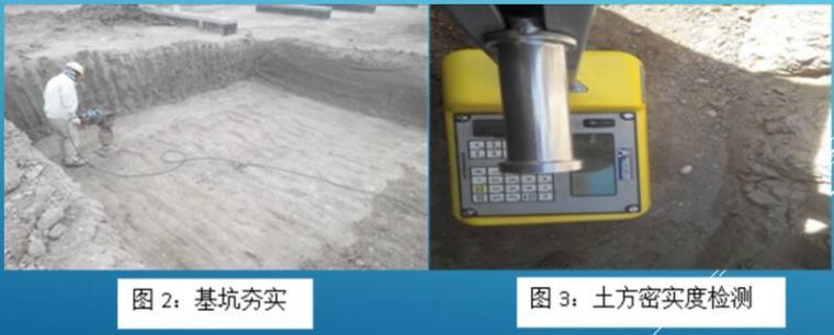混凝土工程标准化施工技术方案