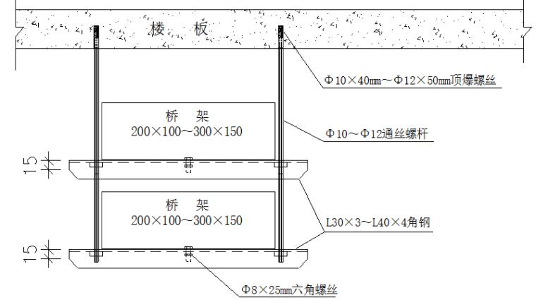 莫创鲁班奖安装工程桥架支吊架制作安装图例_1