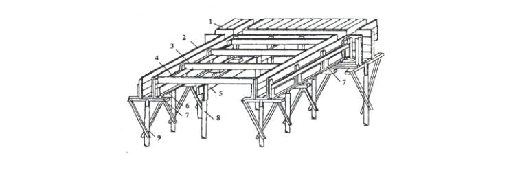 循环水池施工组织设计