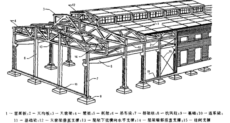 钢筋混凝土结构设计_6