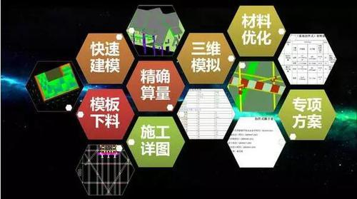 BIM正在掀起一场建筑业信息革命!