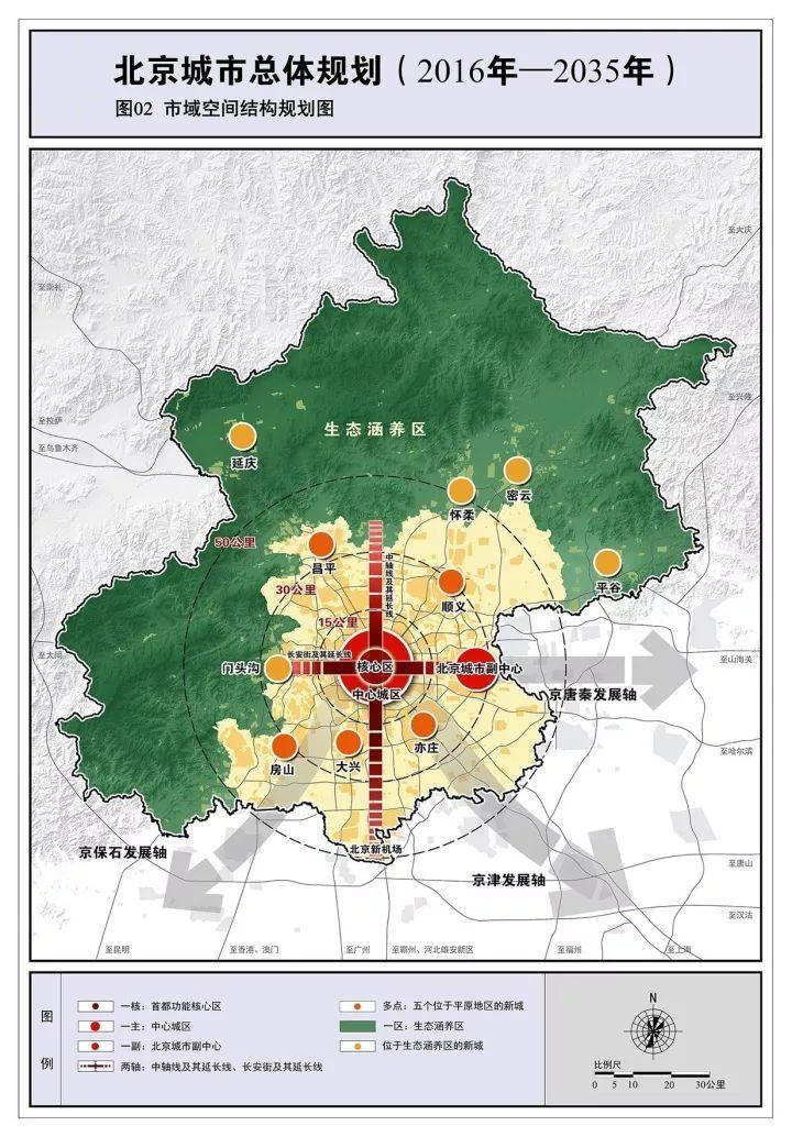 最全解读!北京城市总体规划发布,一图看懂20年后的北京