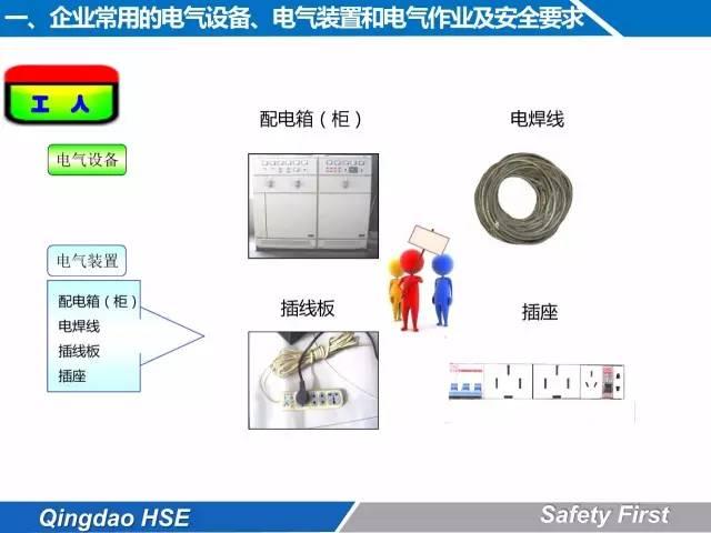 史上最全的电气安全培训,这么详细也是没谁了!(多图详解!)_37