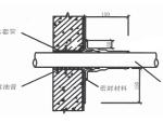商住楼地下室SBS改性沥青防水卷材施工方案