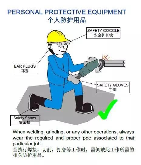 外企安全施工漫画图|中英文对照(全)_4