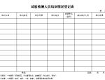 工地试验室标准化指南中所用表格(22页)