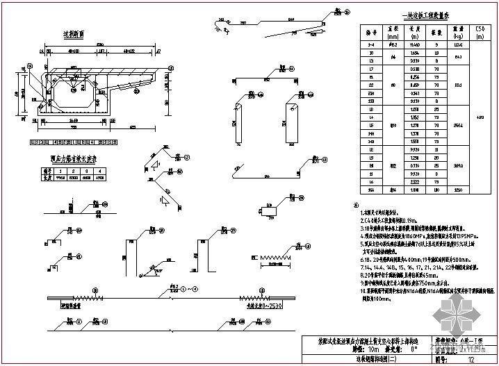 装配式先张法预应力混凝土简支空心板桥上部构造(1m板宽)通用图(跨径10m、公路-Ⅰ级、1m板宽)