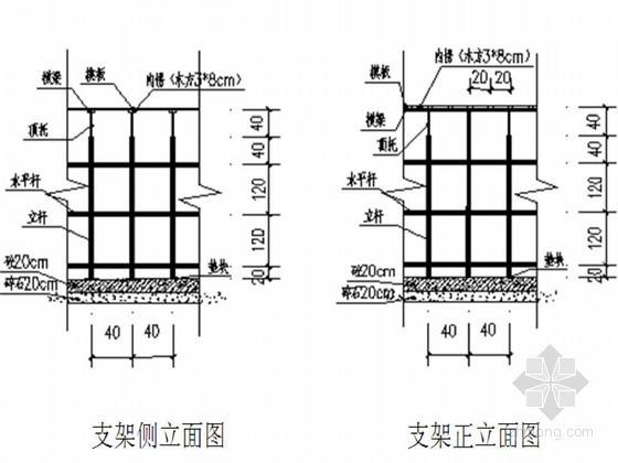 [贵州]桥梁工程现浇箱梁满堂支架计算说明书