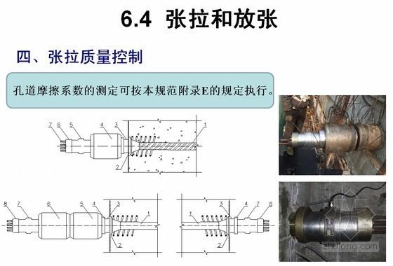 混凝土结构工程施工规范宣讲(预应力工程)