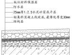平屋面的找坡形式对防水的影响