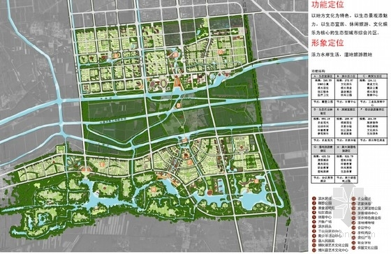 现代风格生态城市片区规划设计方案总平面图