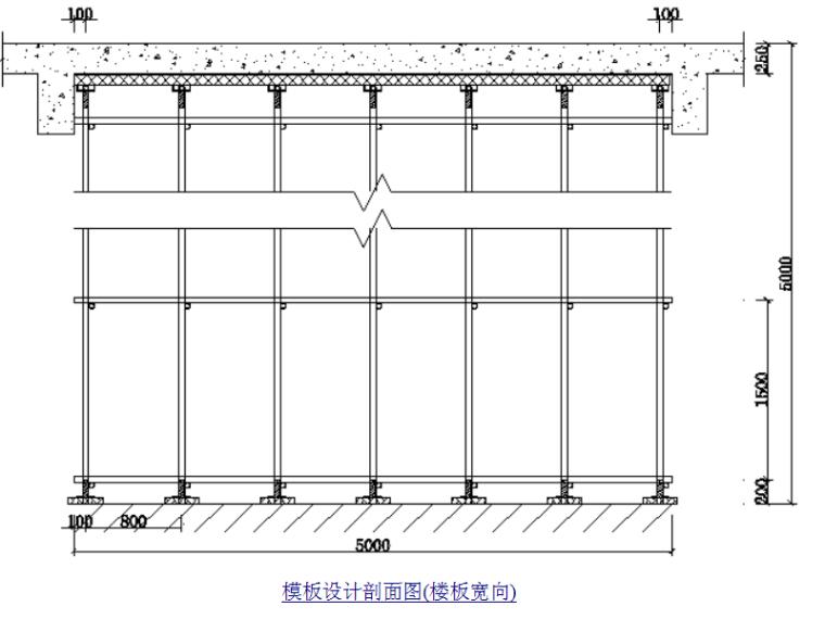 框剪结构模板与承重架搭拆工程专项施工方案