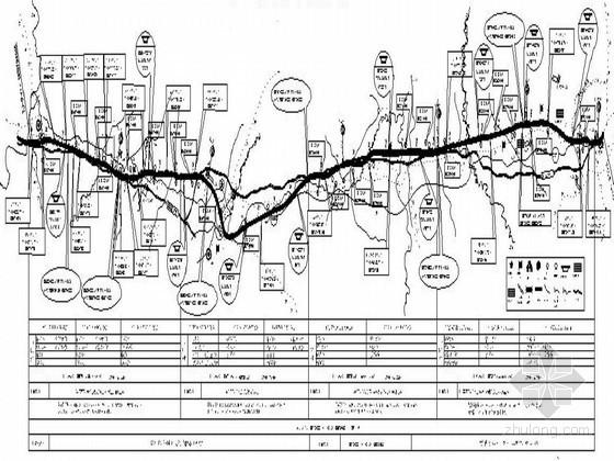 知名企业新建铁路客运专线总承包投标施工组织设计766页(路桥涵轨道)