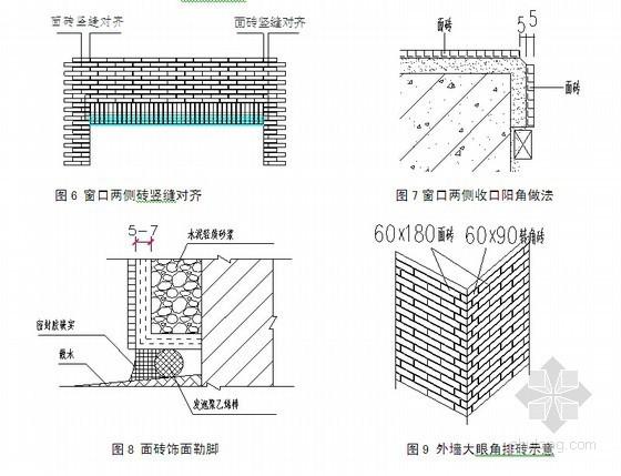 [QC成果]提高轻质砂浆内外组合保温面砖饰面施工质量