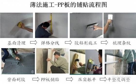 [湖南]多层建筑内墙饰面板粘贴施工方案(附图)