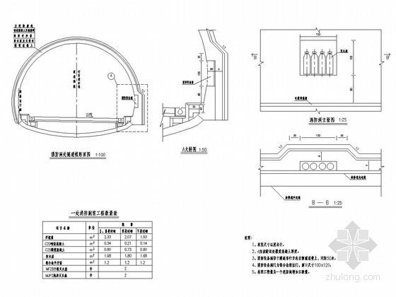 隧道工程消防洞室设计详图