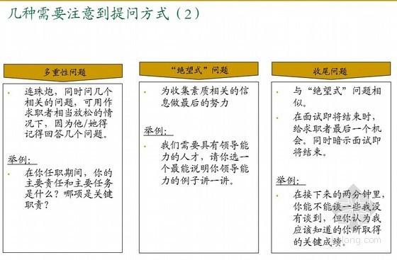 [标杆]房地产集团人力资源管理89页(招聘管理)