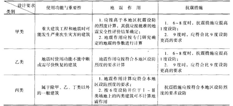 钢结构设计手册_8